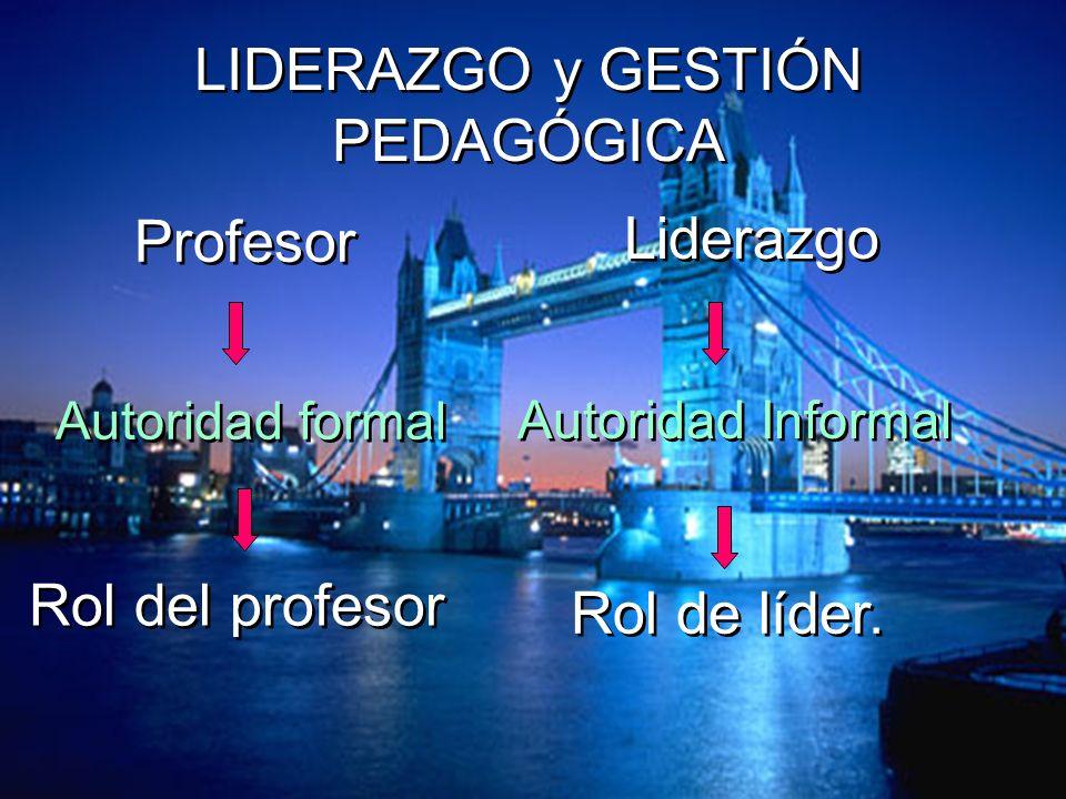 LIDERAZGO y GESTIÓN PEDAGÓGICA