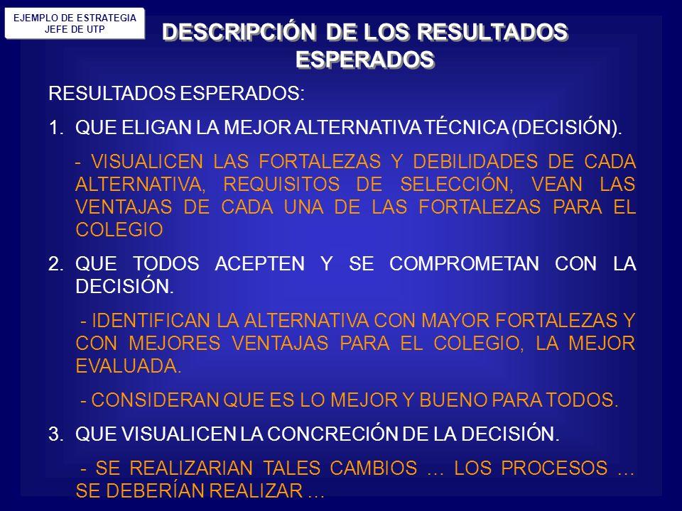 DESCRIPCIÓN DE LOS RESULTADOS ESPERADOS
