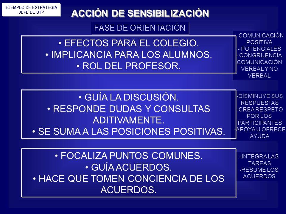 ACCIÓN DE SENSIBILIZACIÓN
