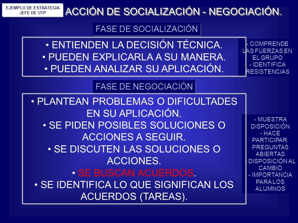 ACCIÓN DE SOCIALIZACIÓN - NEGOCIACIÓN.