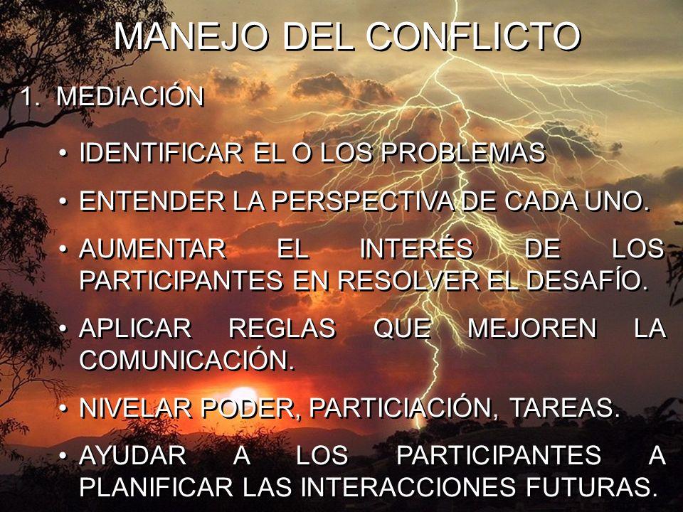 MANEJO DEL CONFLICTO 1. MEDIACIÓN IDENTIFICAR EL O LOS PROBLEMAS