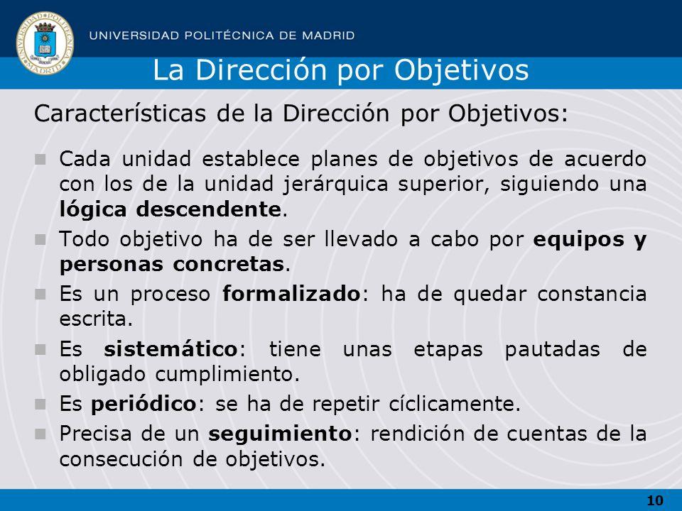 La Dirección por Objetivos