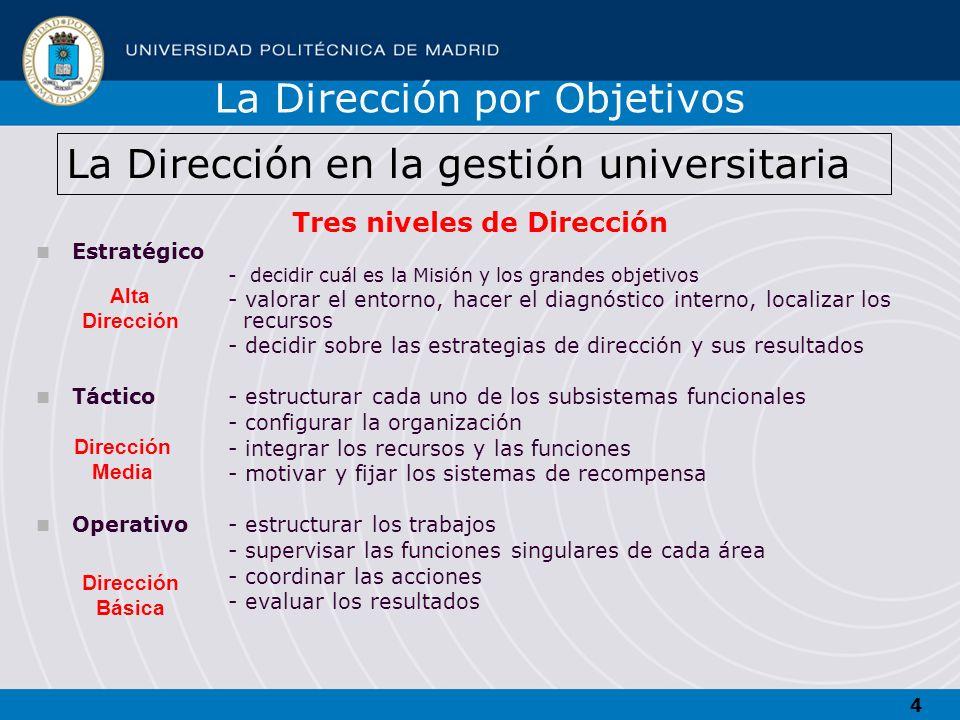 La Dirección en la gestión universitaria
