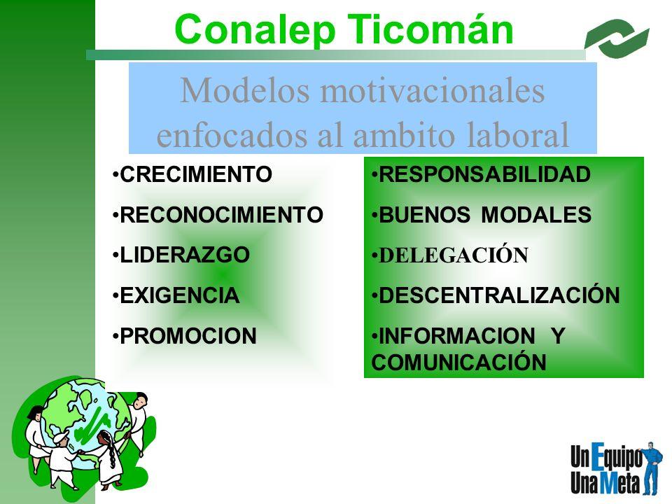 Modelos motivacionales enfocados al ambito laboral