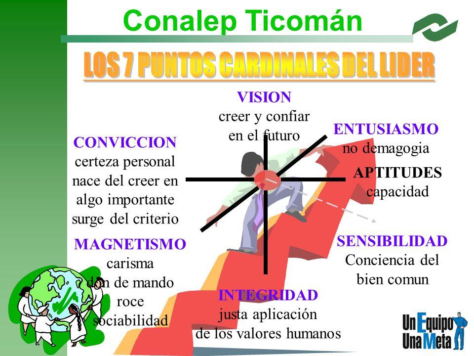 LOS 7 PUNTOS CARDINALES DEL LIDER