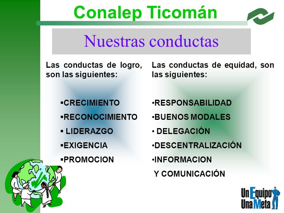 Conalep Ticomán Nuestras conductas
