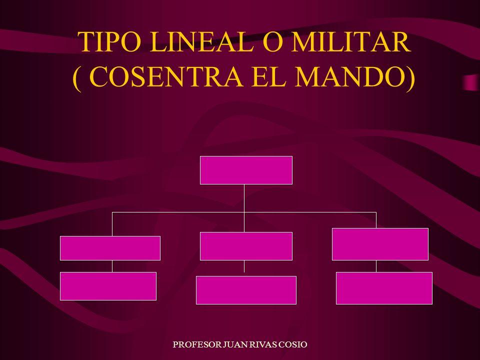 TIPO LINEAL O MILITAR ( COSENTRA EL MANDO)
