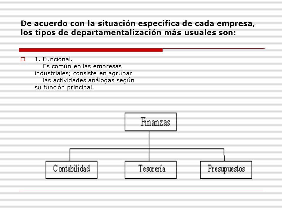 De acuerdo con la situación específica de cada empresa, los tipos de departamentalización más usuales son: