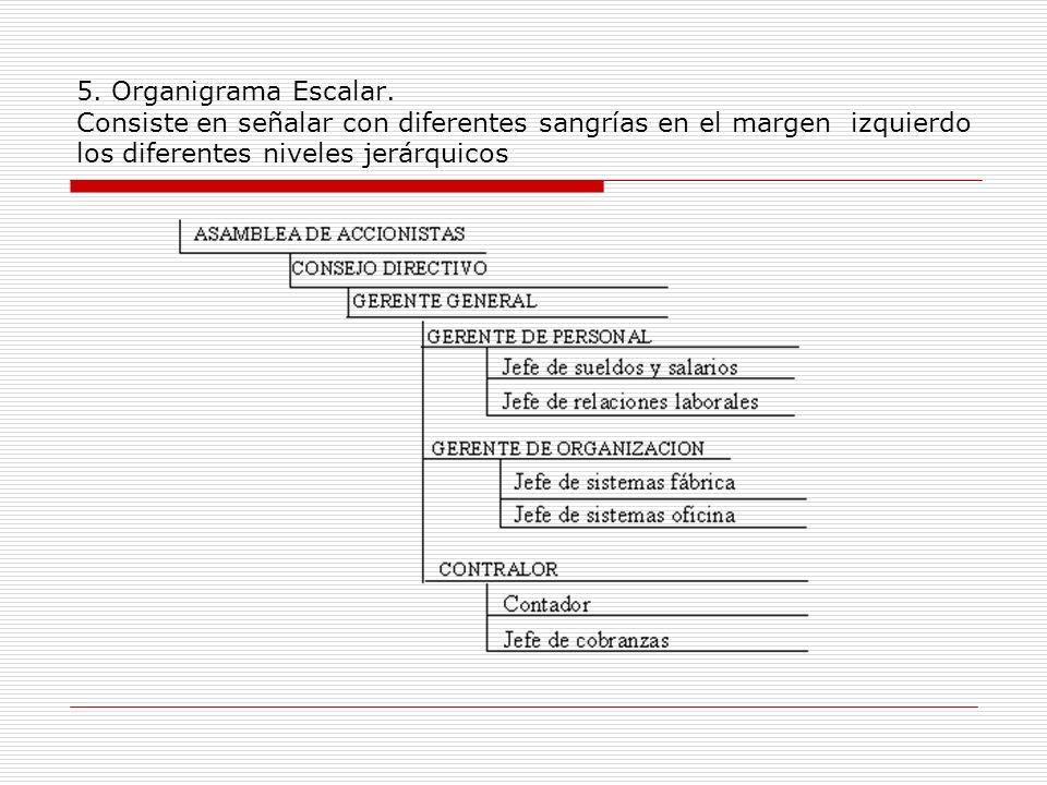 5. Organigrama Escalar.