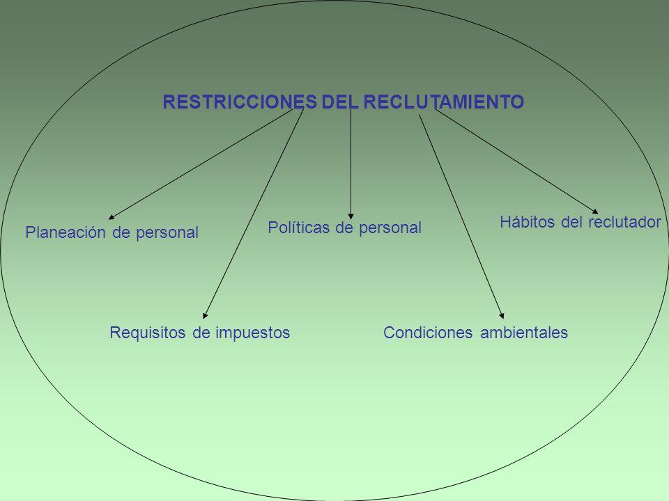 RESTRICCIONES DEL RECLUTAMIENTO