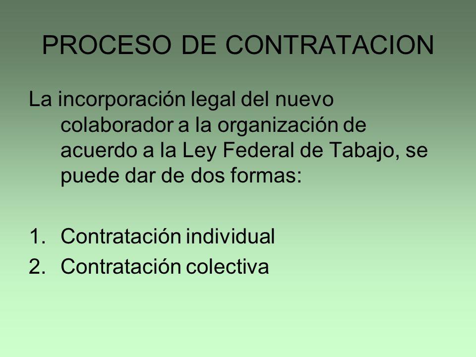 PROCESO DE CONTRATACION