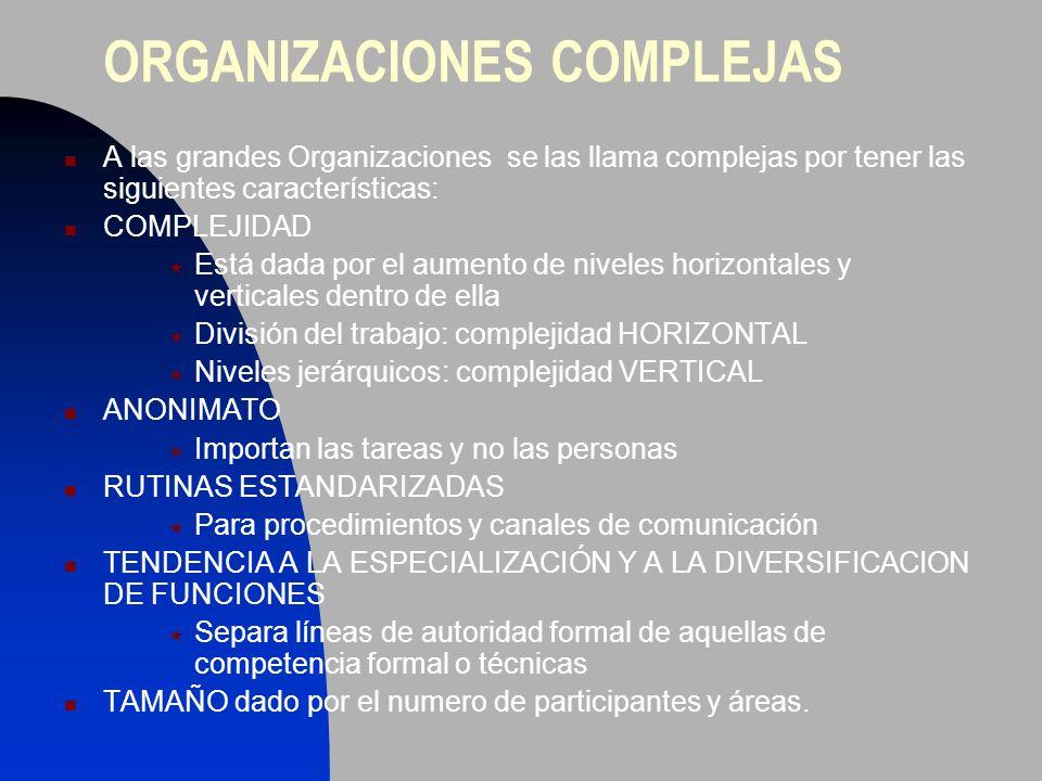 ORGANIZACIONES COMPLEJAS