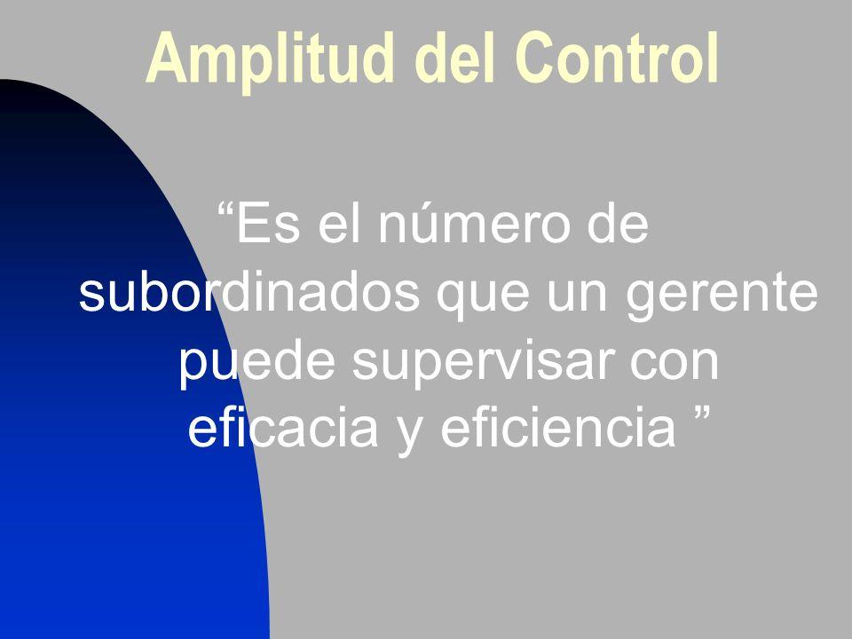 Amplitud del Control Es el número de subordinados que un gerente puede supervisar con eficacia y eficiencia