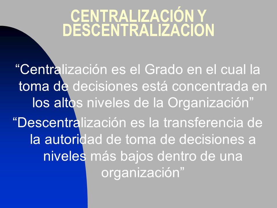 CENTRALIZACIÓN Y DESCENTRALIZACION