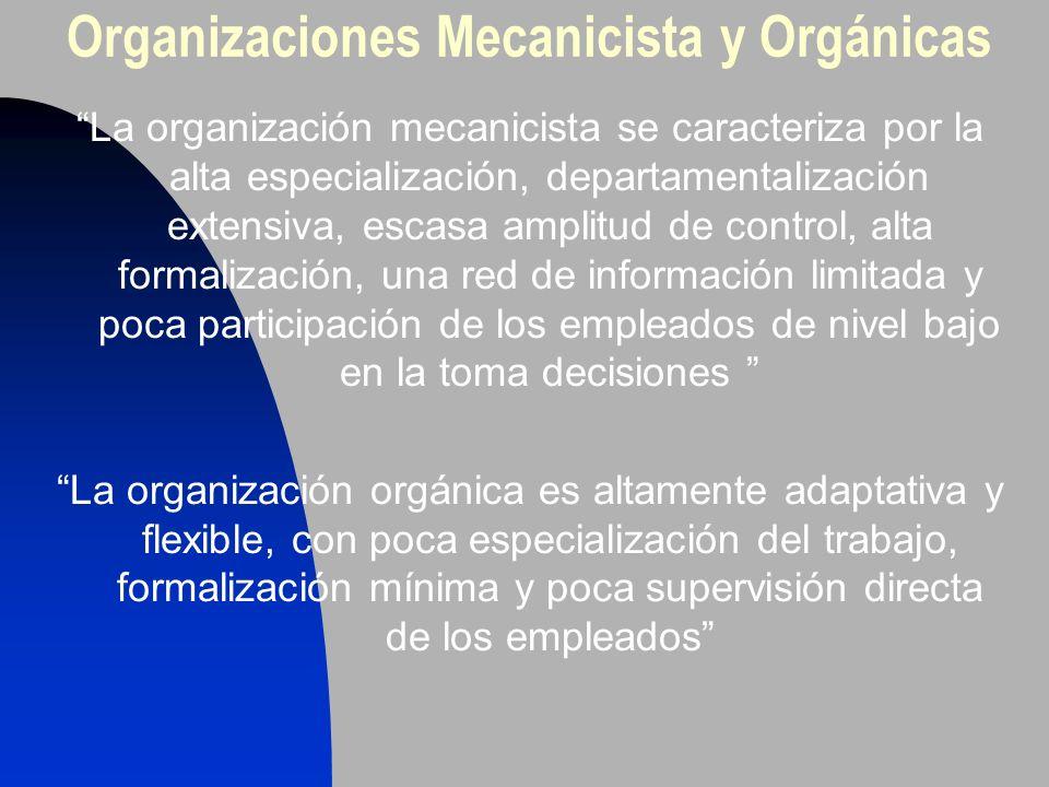 Organizaciones Mecanicista y Orgánicas