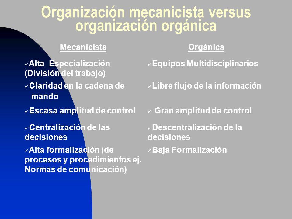 Organización mecanicista versus organización orgánica