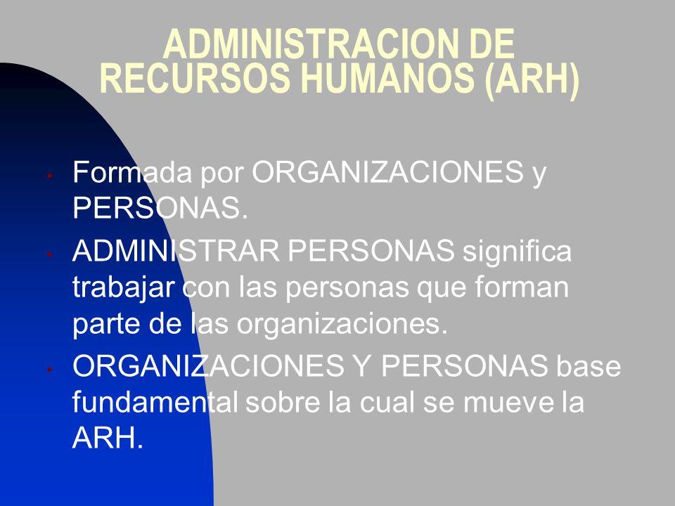 ADMINISTRACION DE RECURSOS HUMANOS (ARH)
