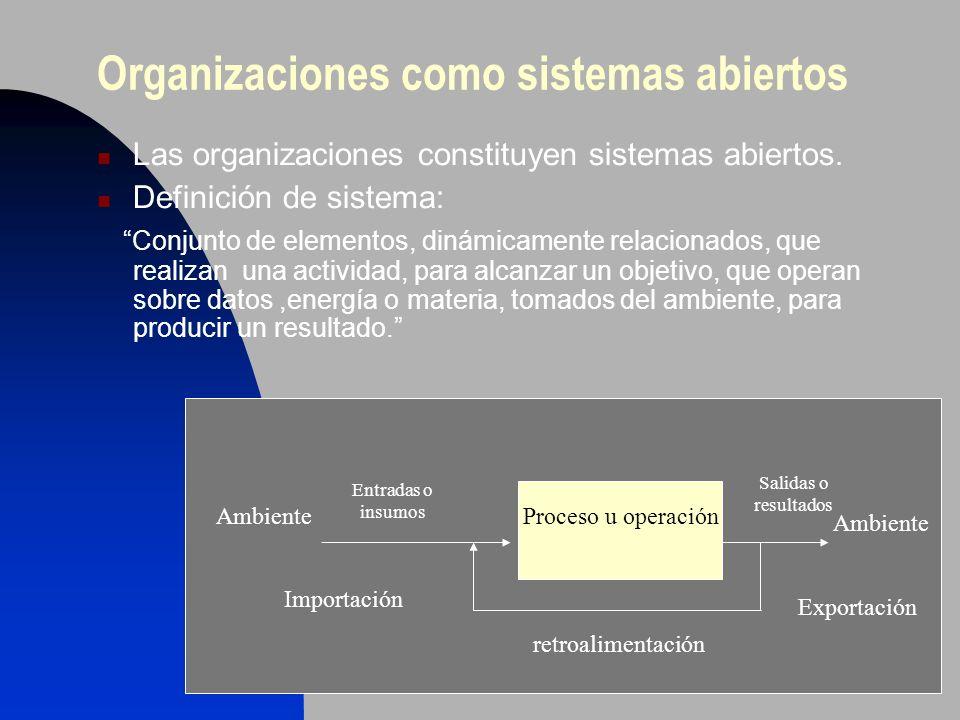 Organizaciones como sistemas abiertos