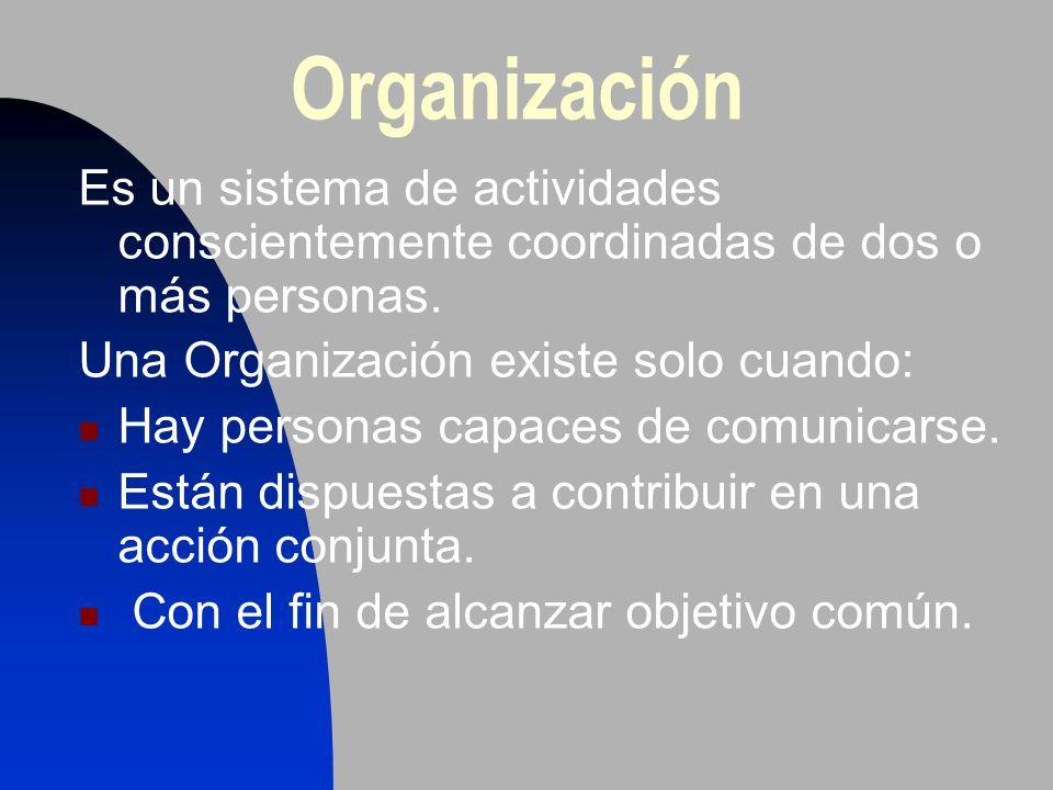 Organización Es un sistema de actividades conscientemente coordinadas de dos o más personas. Una Organización existe solo cuando: