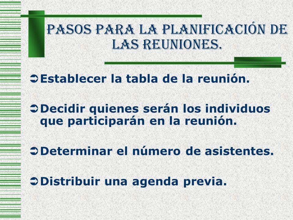 Pasos Para La Planificación De Las Reuniones.