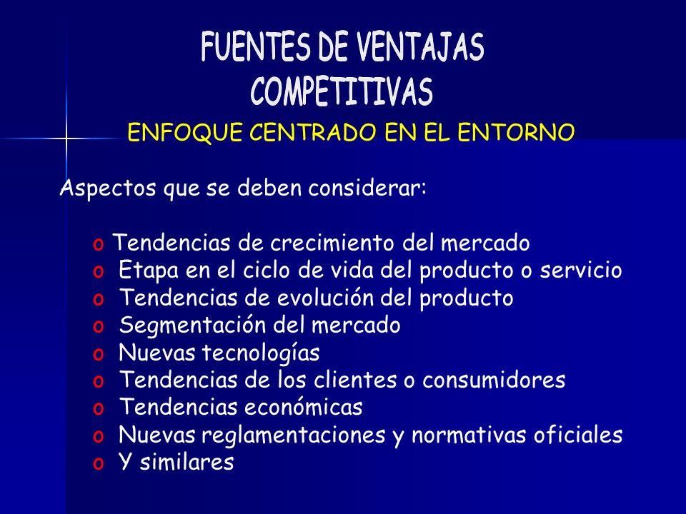 FUENTES DE VENTAJAS COMPETITIVAS. ENFOQUE CENTRADO EN EL ENTORNO. Aspectos que se deben considerar: