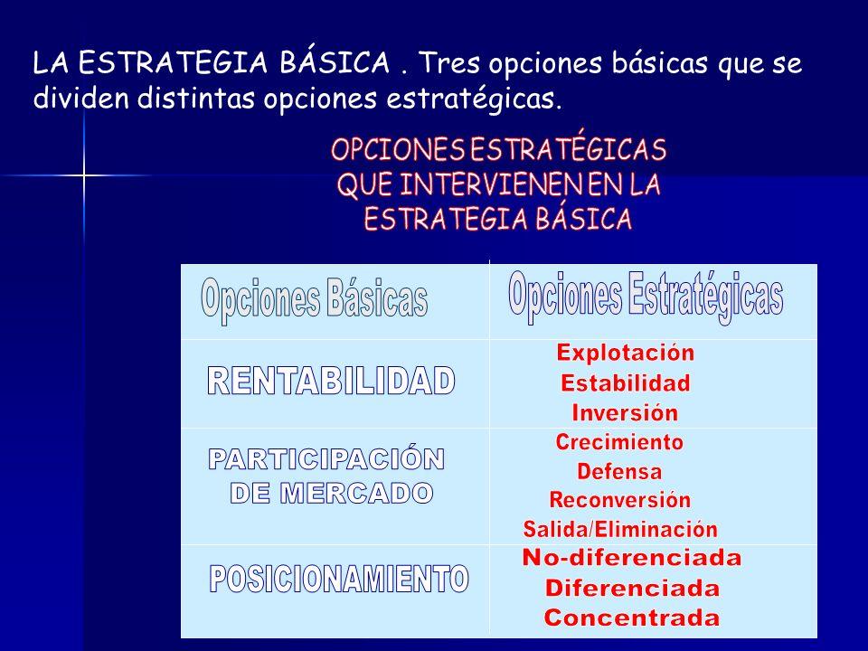 LA ESTRATEGIA BÁSICA . Tres opciones básicas que se dividen distintas opciones estratégicas.