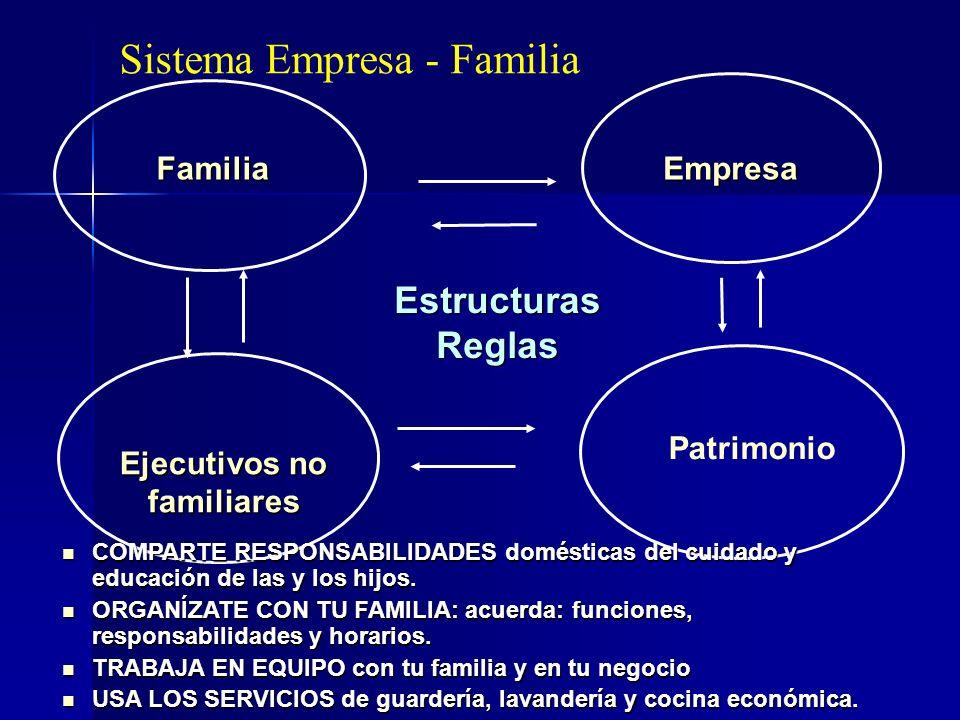 Ejecutivos no familiares