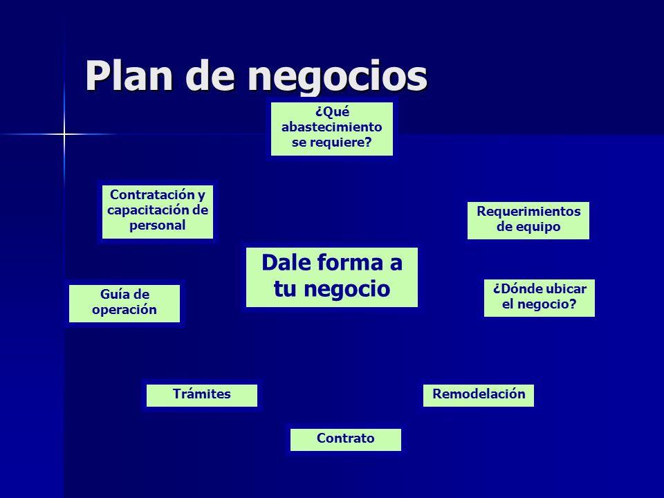 Plan de negocios Dale forma a tu negocio