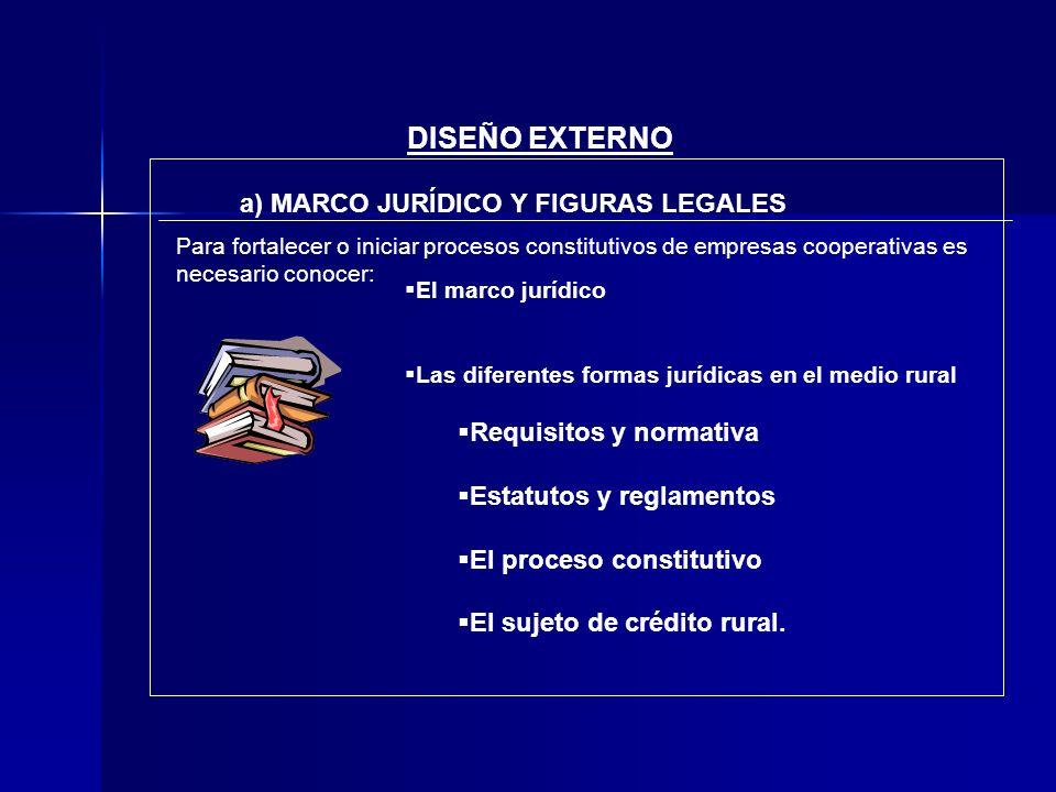 DISEÑO EXTERNO a) MARCO JURÍDICO Y FIGURAS LEGALES
