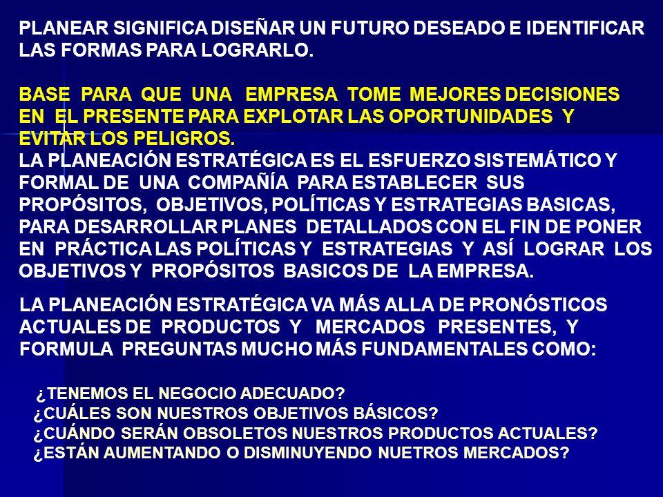 PLANEAR SIGNIFICA DISEÑAR UN FUTURO DESEADO E IDENTIFICAR