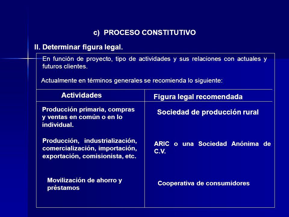 c) PROCESO CONSTITUTIVO
