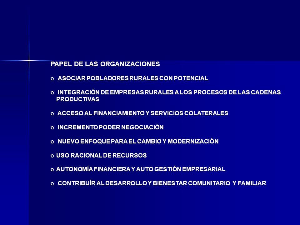 PAPEL DE LAS ORGANIZACIONES
