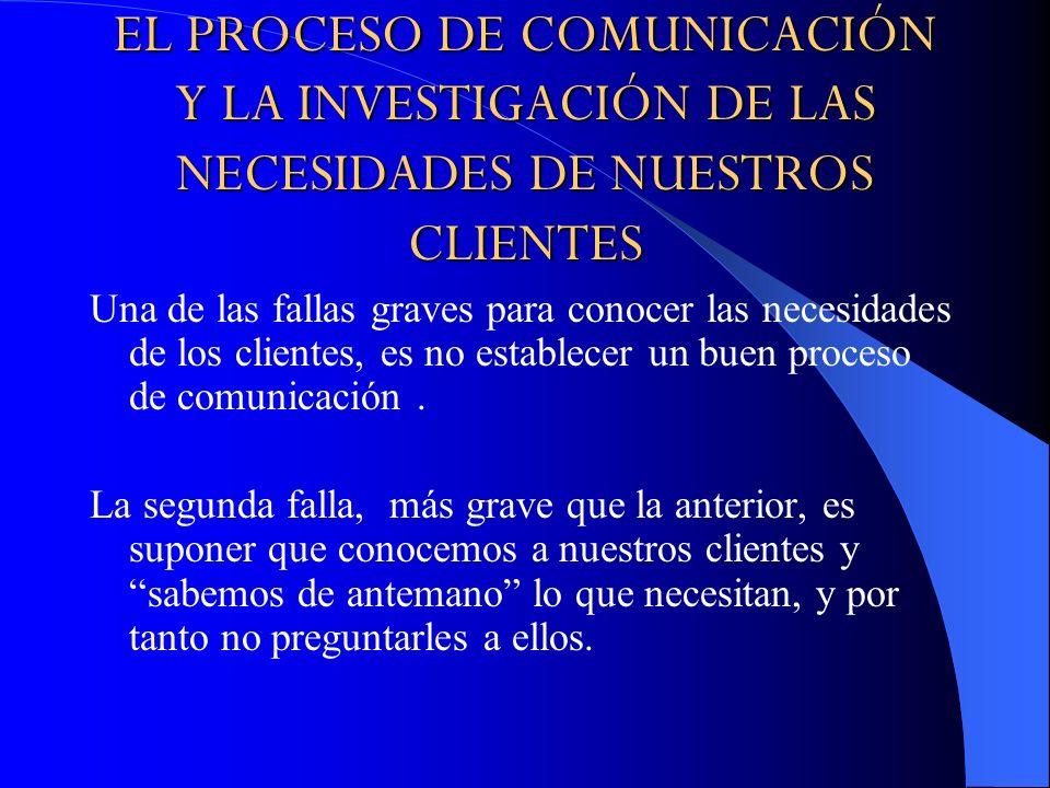 EL PROCESO DE COMUNICACIÓN Y LA INVESTIGACIÓN DE LAS NECESIDADES DE NUESTROS CLIENTES