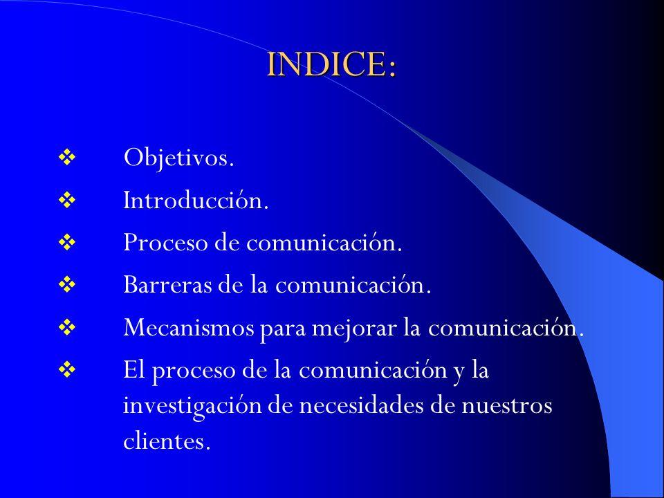 INDICE: Objetivos. Introducción. Proceso de comunicación.