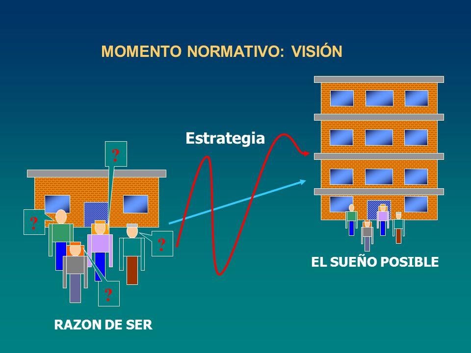 MOMENTO NORMATIVO: VISIÓN
