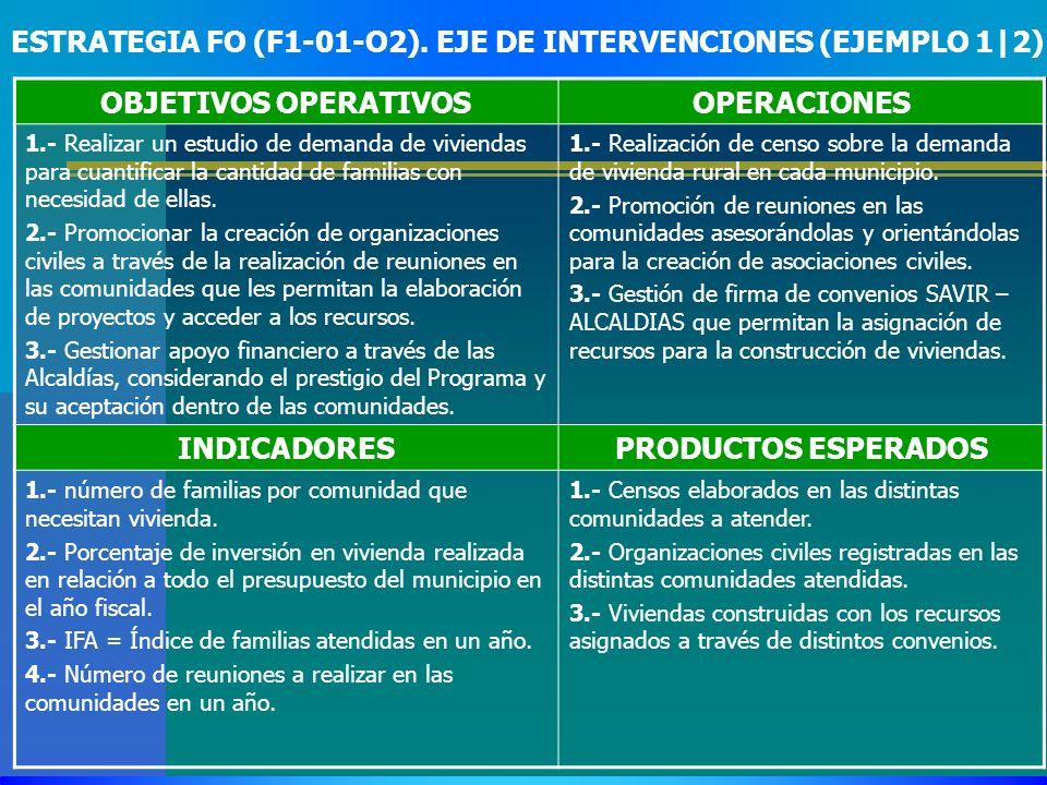 OBJETIVOS OPERATIVOS OPERACIONES INDICADORES PRODUCTOS ESPERADOS