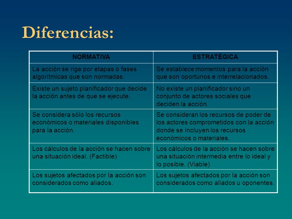 Diferencias: NORMATIVA ESTRATÉGICA