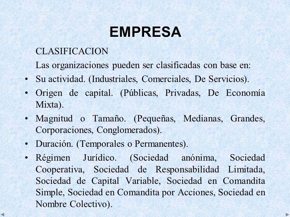 EMPRESA CLASIFICACION
