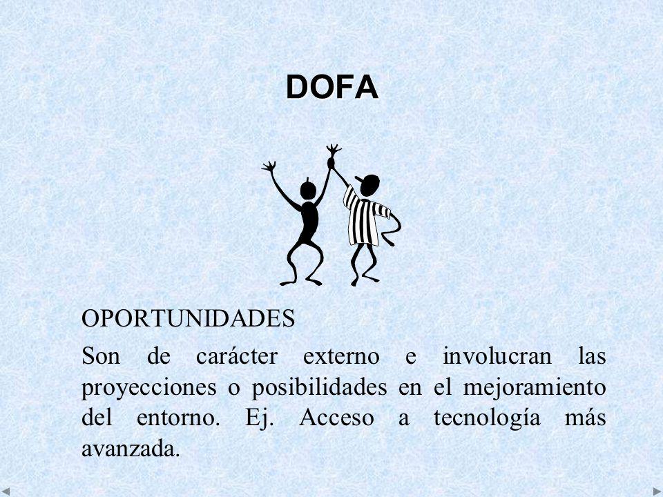 DOFA OPORTUNIDADES.