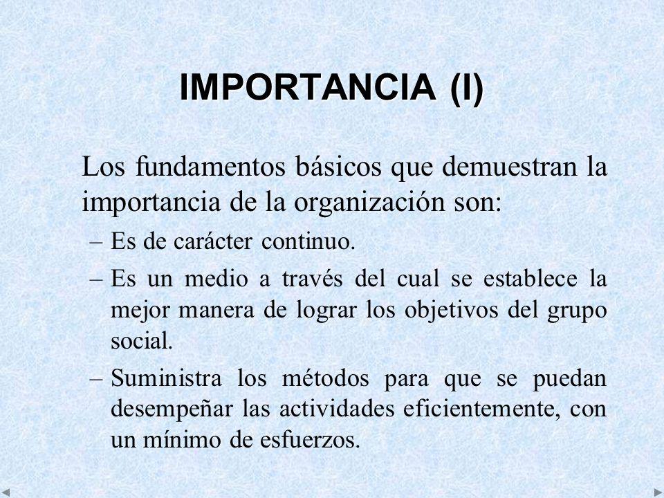 IMPORTANCIA (I) Los fundamentos básicos que demuestran la importancia de la organización son: Es de carácter continuo.