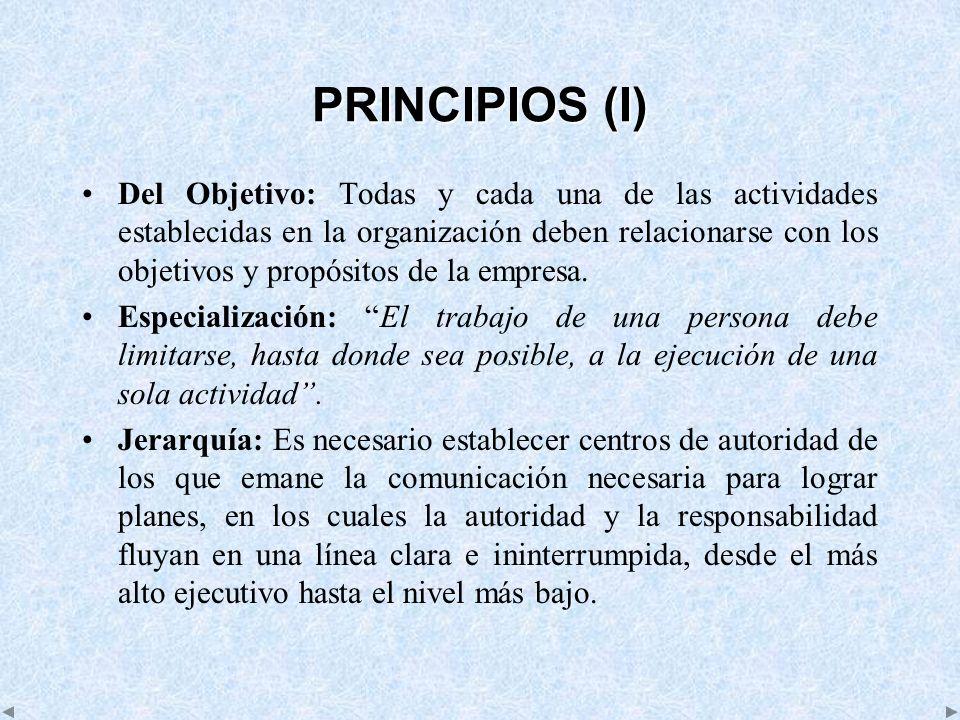 PRINCIPIOS (I)