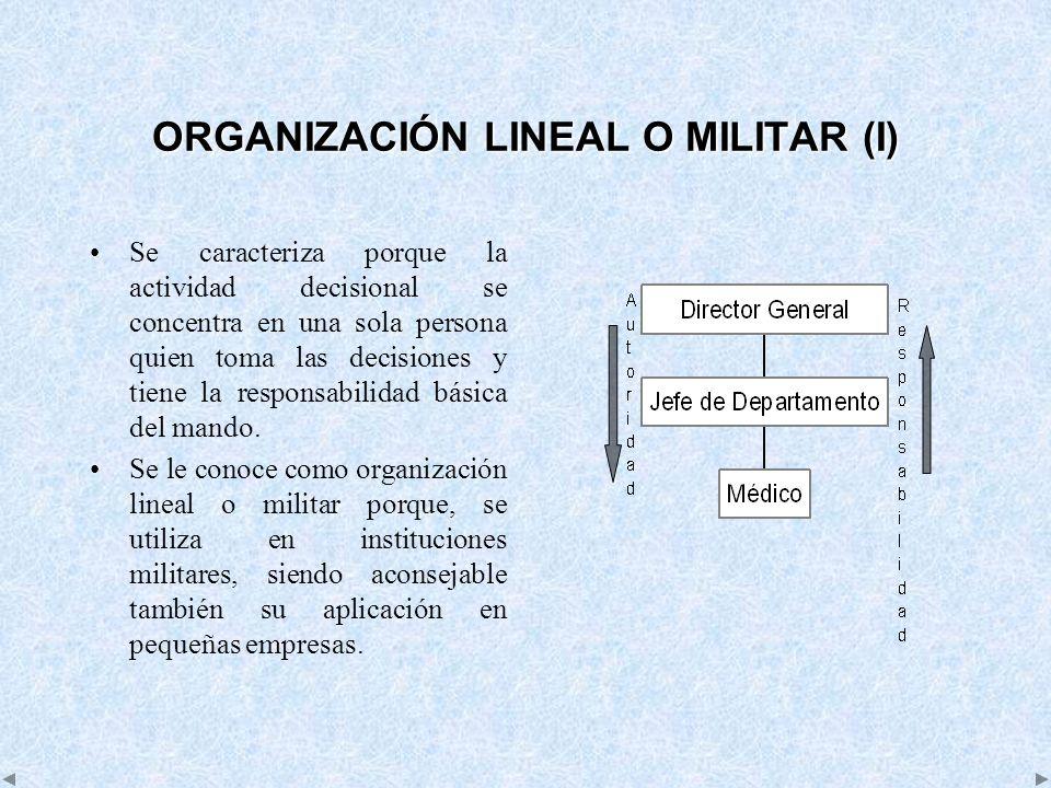ORGANIZACIÓN LINEAL O MILITAR (I)