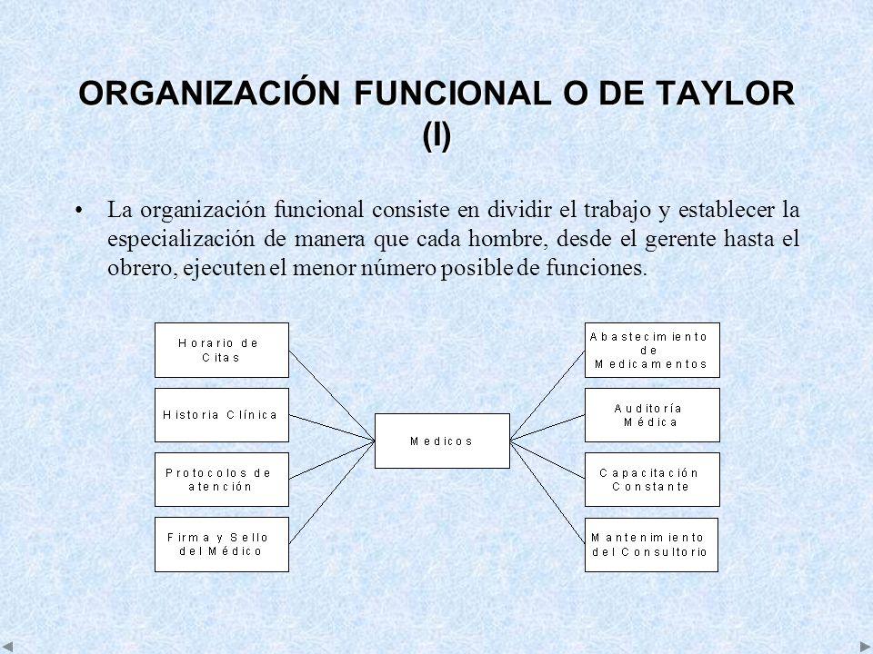 ORGANIZACIÓN FUNCIONAL O DE TAYLOR (I)