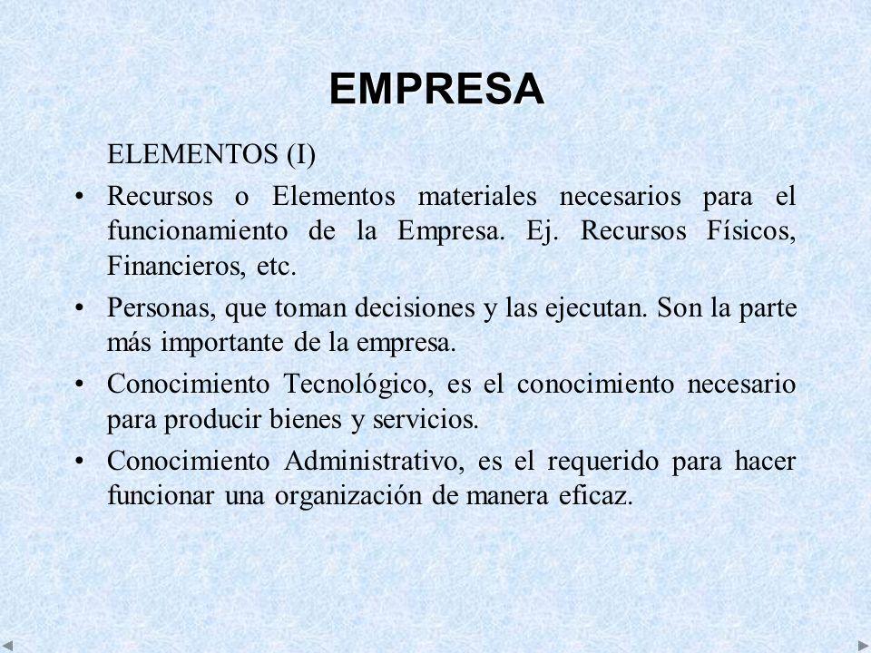 EMPRESA ELEMENTOS (I) Recursos o Elementos materiales necesarios para el funcionamiento de la Empresa. Ej. Recursos Físicos, Financieros, etc.