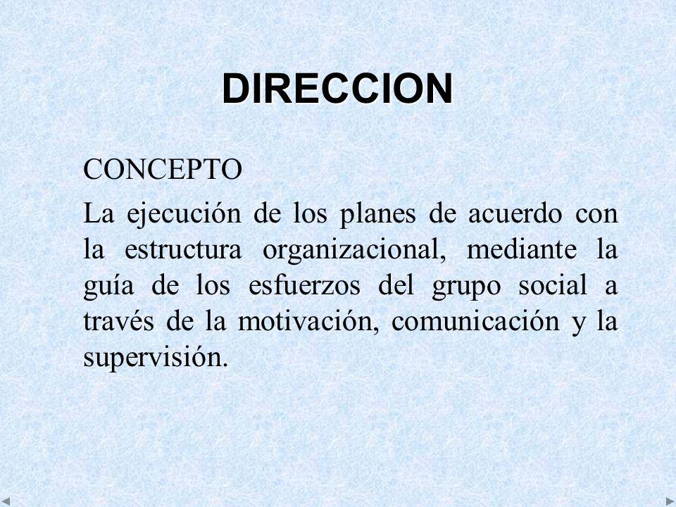 DIRECCION CONCEPTO.