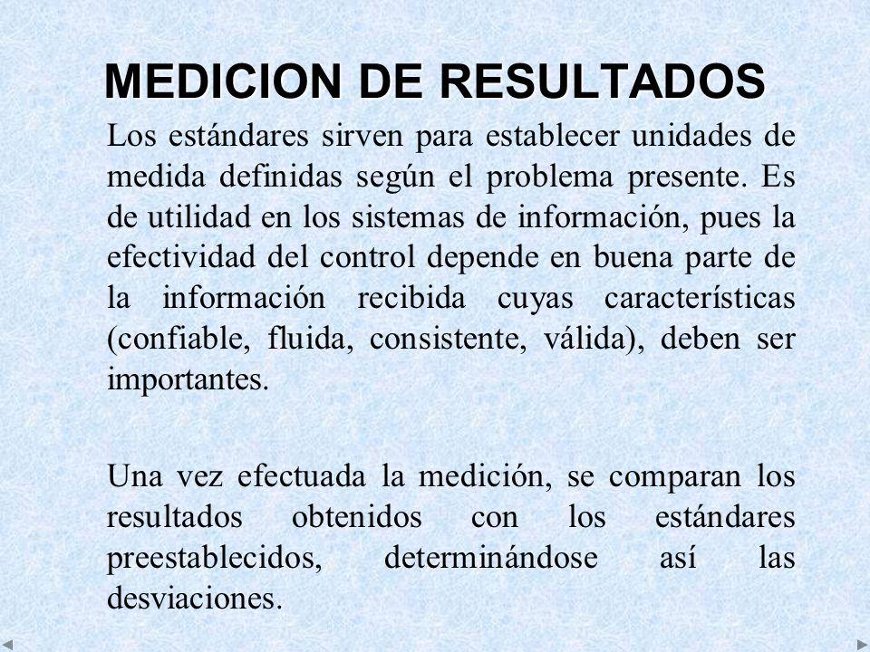 MEDICION DE RESULTADOS