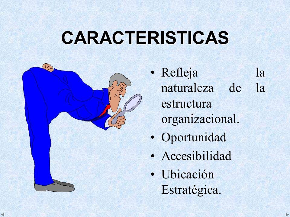 CARACTERISTICAS Refleja la naturaleza de la estructura organizacional.