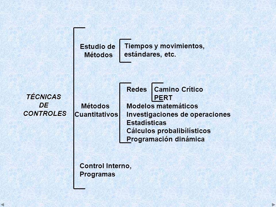 Tiempos y movimientos, estándares, etc. Estudio de. Métodos. Control Interno, Programas. TÉCNICAS.