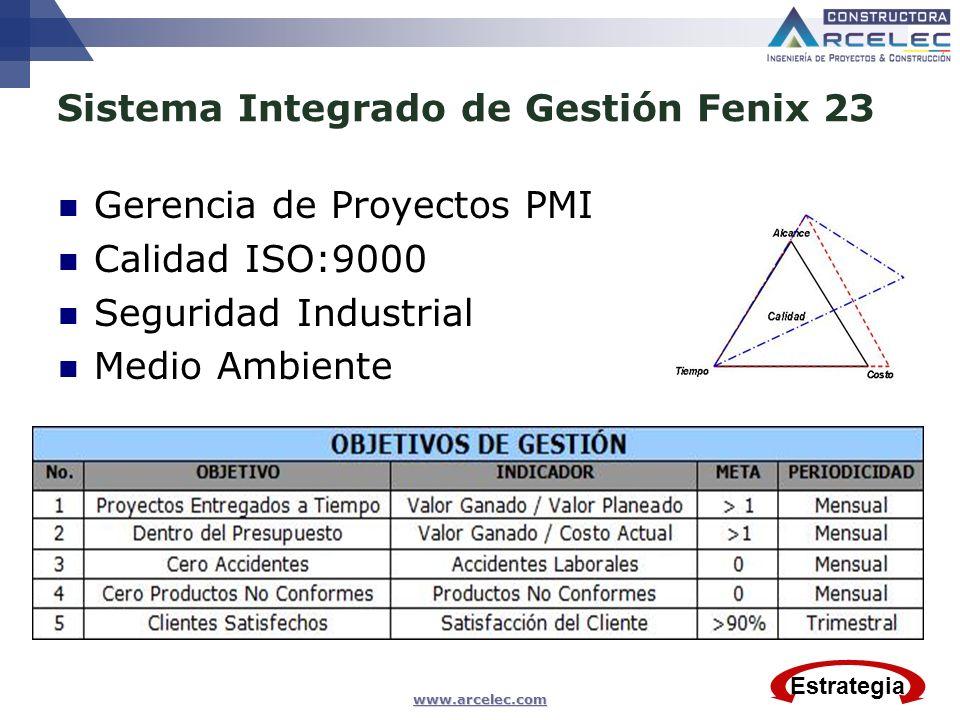 Sistema Integrado de Gestión Fenix 23