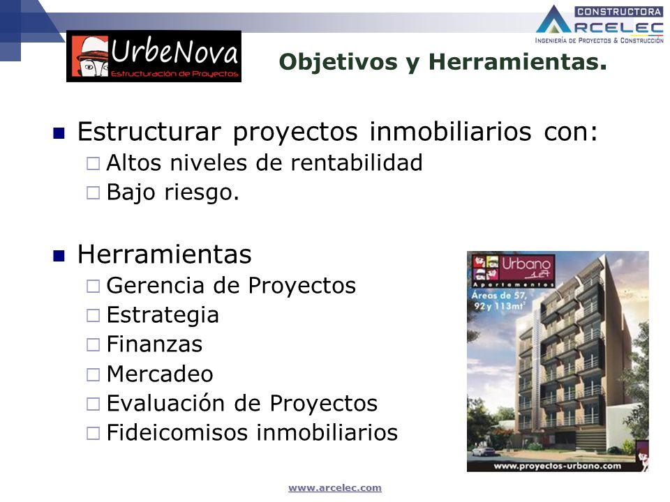 Estructurar proyectos inmobiliarios con: